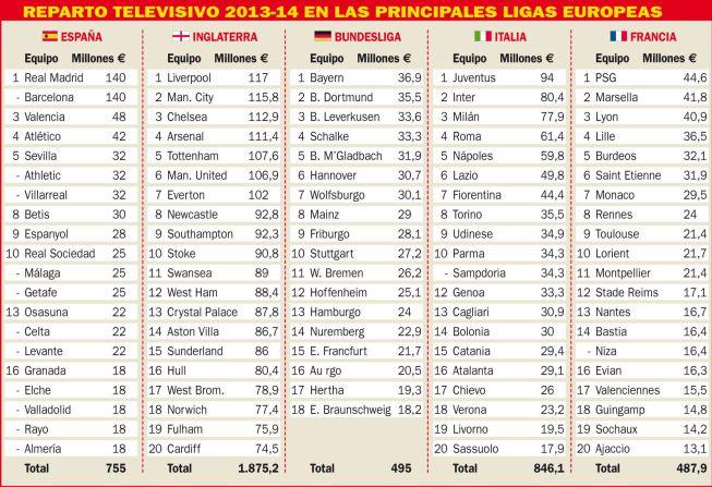 Cotas de tv e competitividade