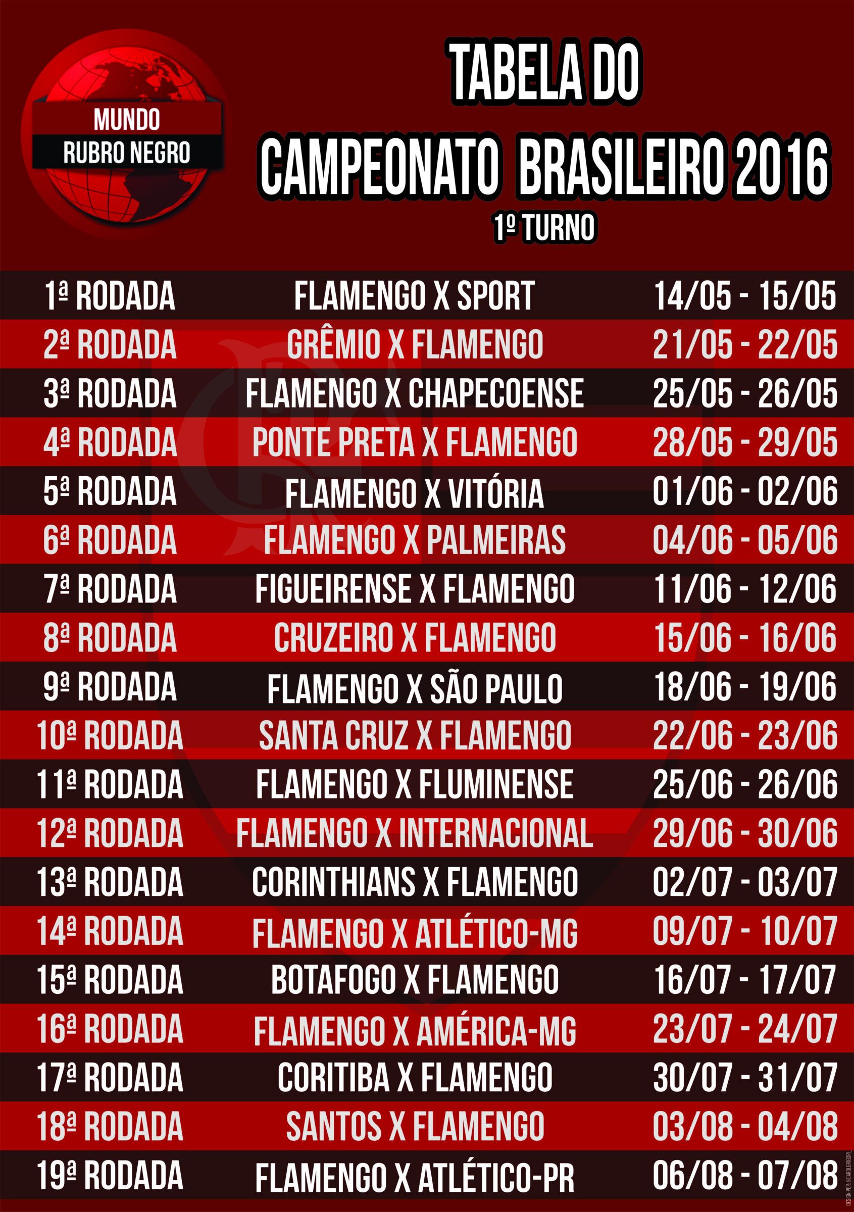 Confira A Tabela Do Campeonato Brasileiro 2016