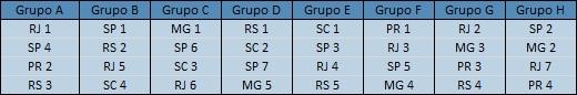 tabelaregional