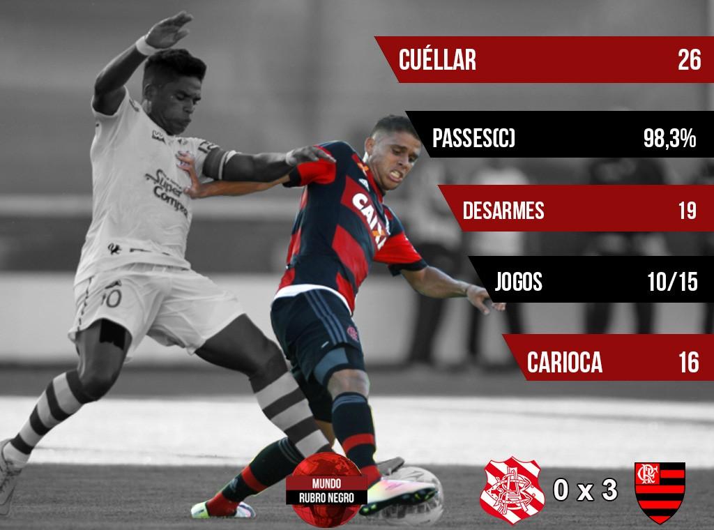 MVP Bangu x Flamengo