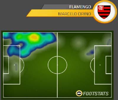 Cirino em Flamengo x Bangu