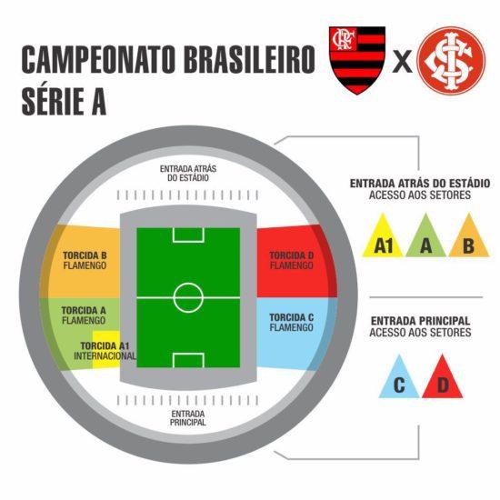 Torcida do Inter ficará apenas no Setor A1. O restante, destinado à torcida do Mengão!