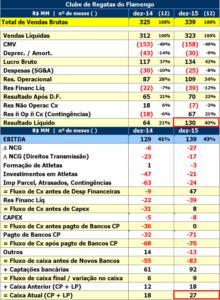 Clube de Regatas do Flamengo
