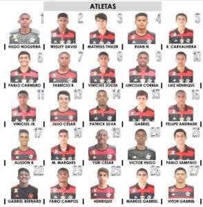 Sub-17 na Taça BH