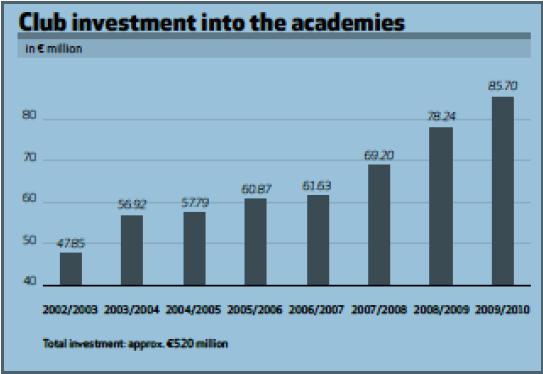 investimento-em-base-na-alemanha