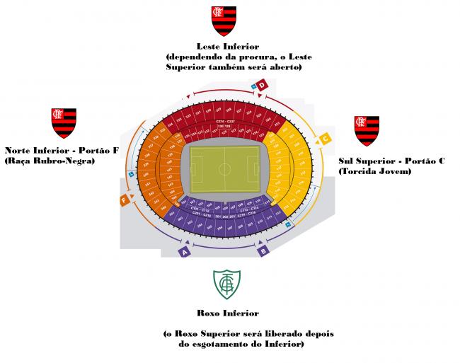 Mapa de como ficará o Mineirão quarta-feira. Flamengo terá boa porcentagem de ingressos.