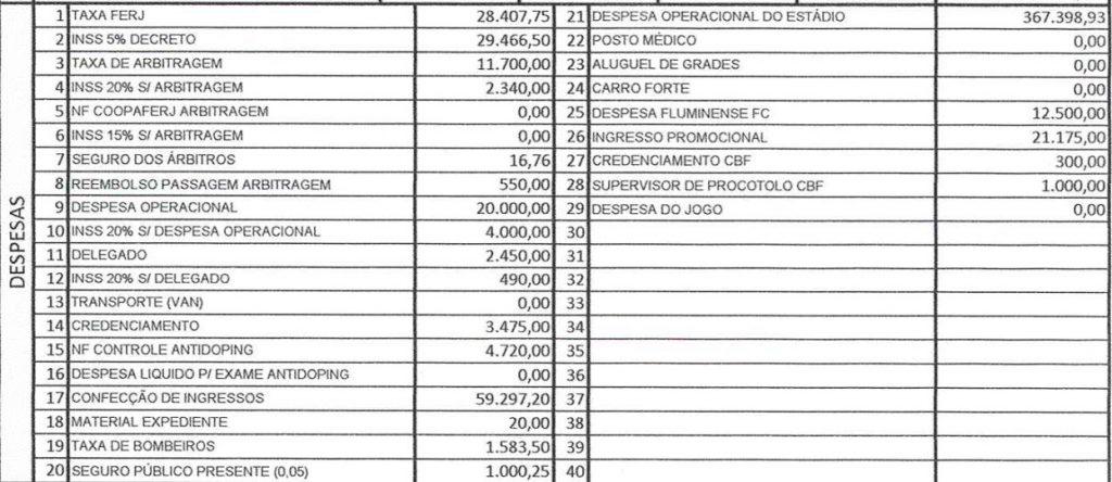 Borderô Fluminense x Vitória