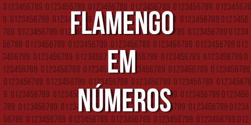 Análise estatística – Flamengo na Libertadores 2017