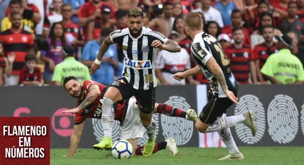 Números de Gabriel Barbosa pelo Santos em 2018