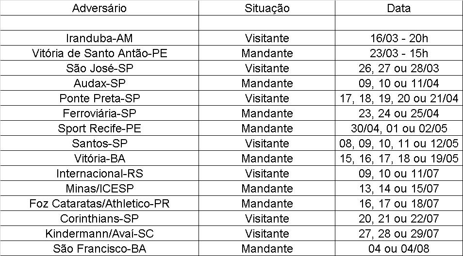 Com Mais Jogos Aos Finais De Semana Cbf Divulga Tabela Do Brasileirao Feminino A1 2019